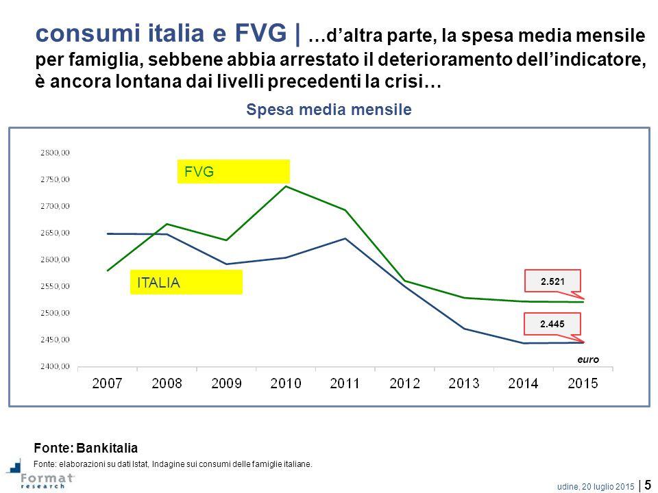consumi italia e FVG | …d'altra parte, la spesa media mensile per famiglia, sebbene abbia arrestato il deterioramento dell'indicatore, è ancora lontana dai livelli precedenti la crisi…