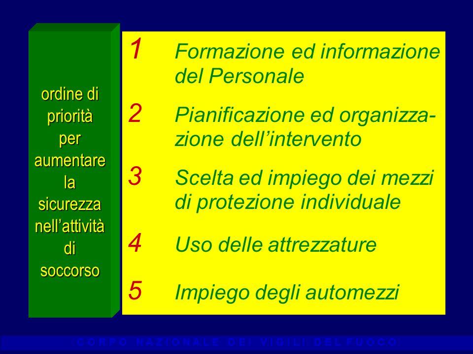 1 Formazione ed informazione del Personale