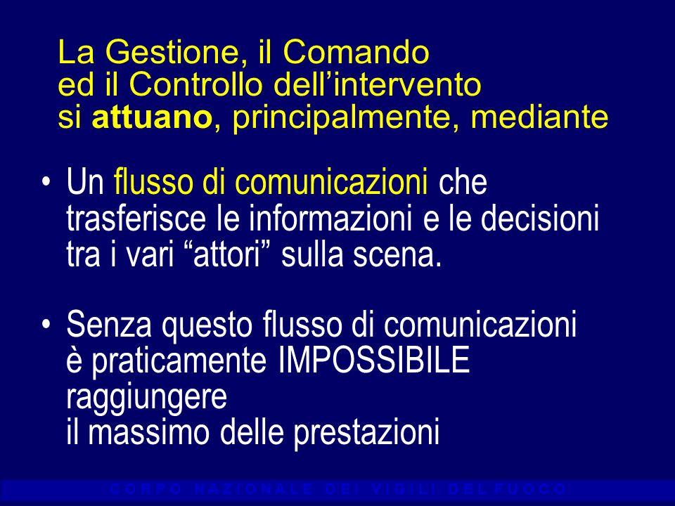 La Gestione, il Comando ed il Controllo dell'intervento si attuano, principalmente, mediante
