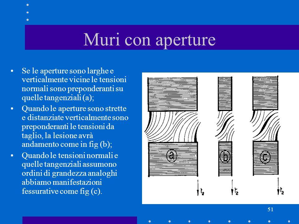 Muri con aperture Se le aperture sono larghe e verticalmente vicine le tensioni normali sono preponderanti su quelle tangenziali (a);