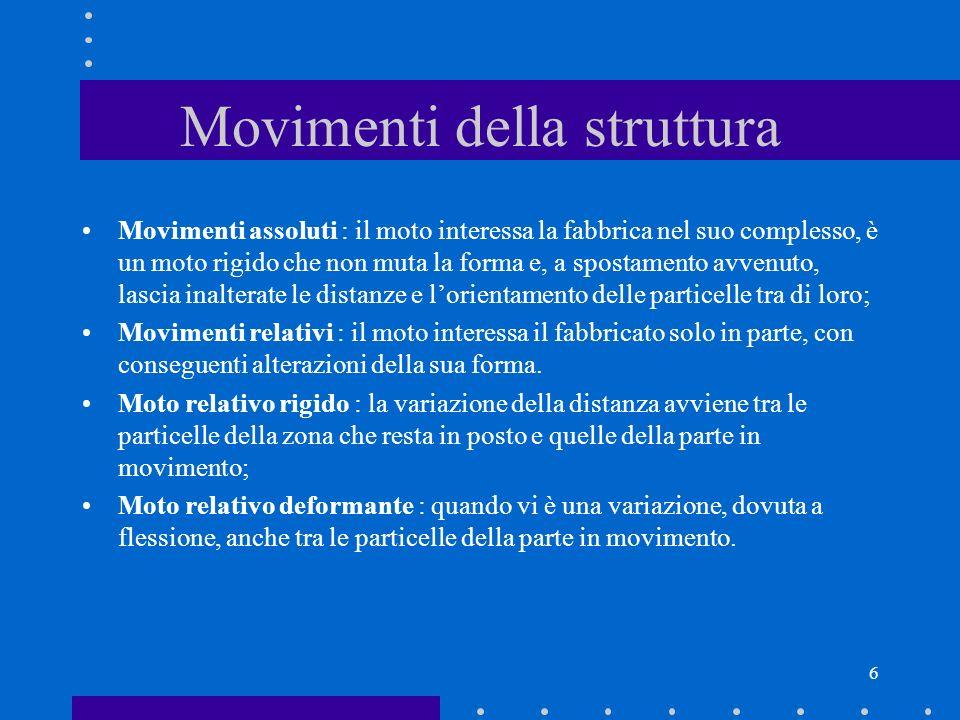 Movimenti della struttura