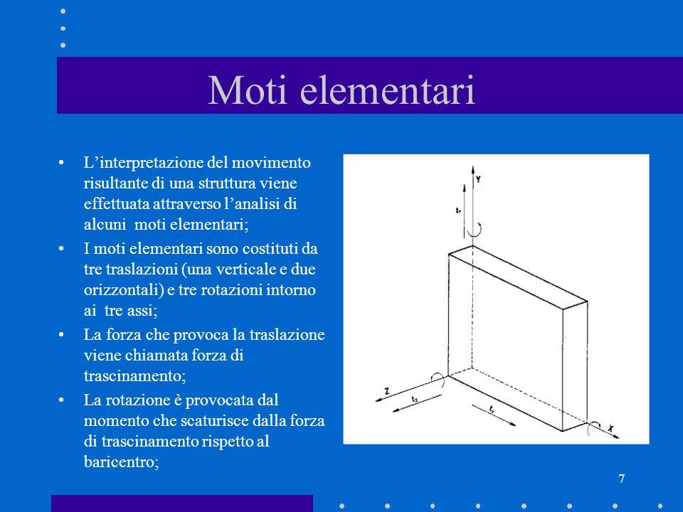 Moti elementari L'interpretazione del movimento risultante di una struttura viene effettuata attraverso l'analisi di alcuni moti elementari;