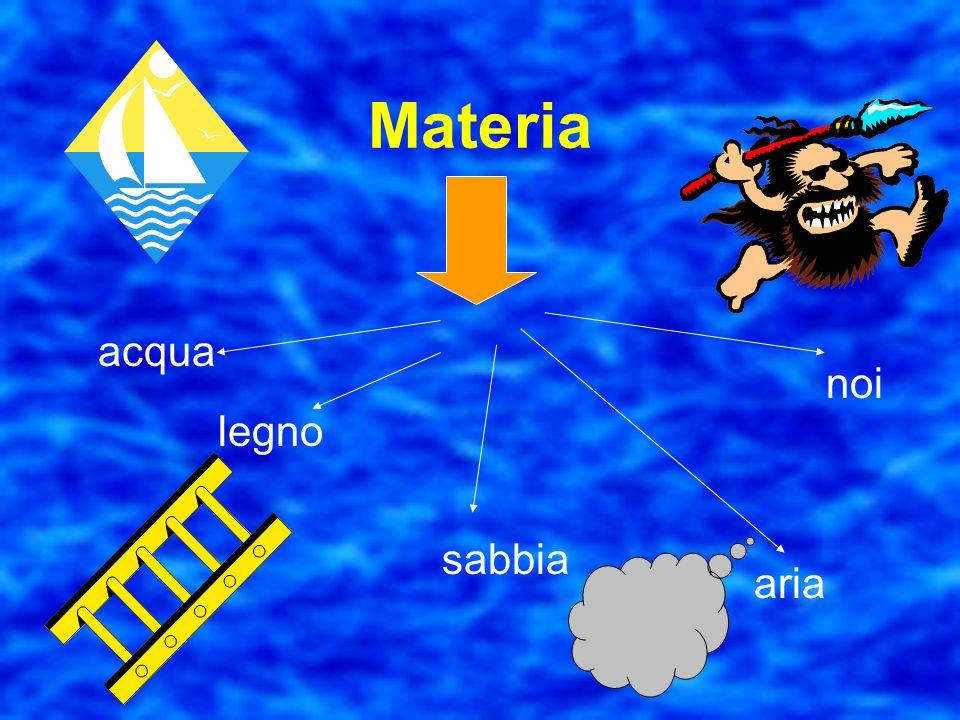 Materia acqua noi legno sabbia aria