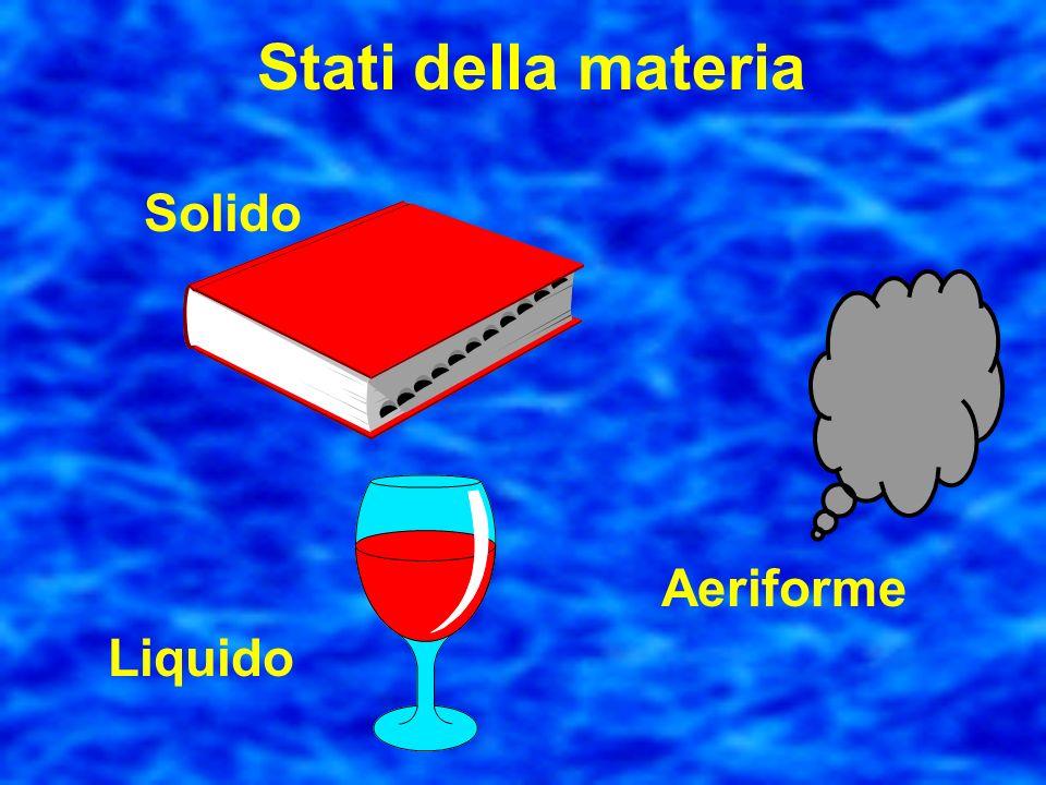 Stati della materia Solido Aeriforme Liquido