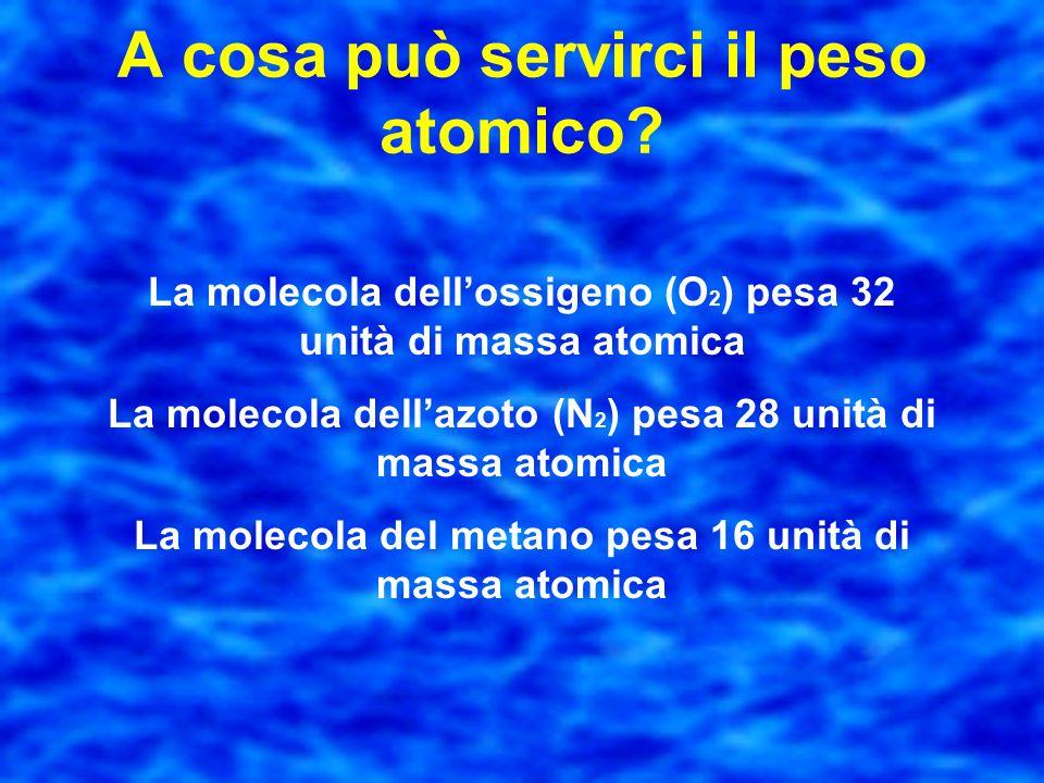 A cosa può servirci il peso atomico