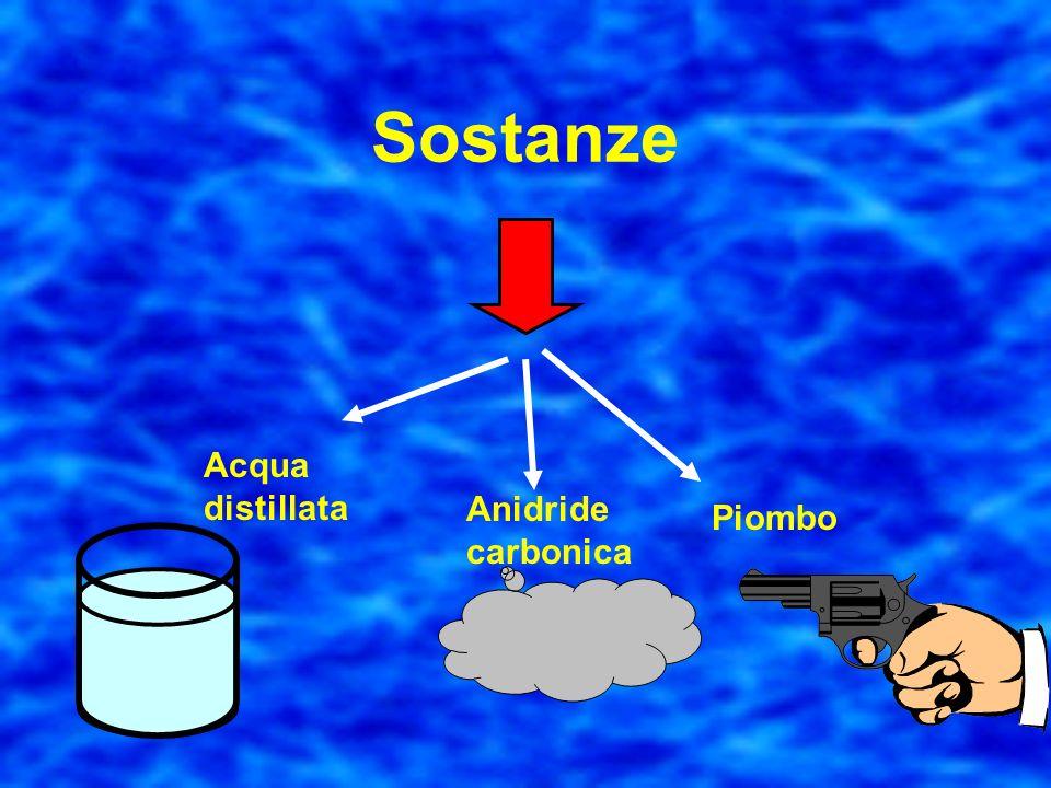Sostanze Acqua distillata Anidride carbonica Piombo
