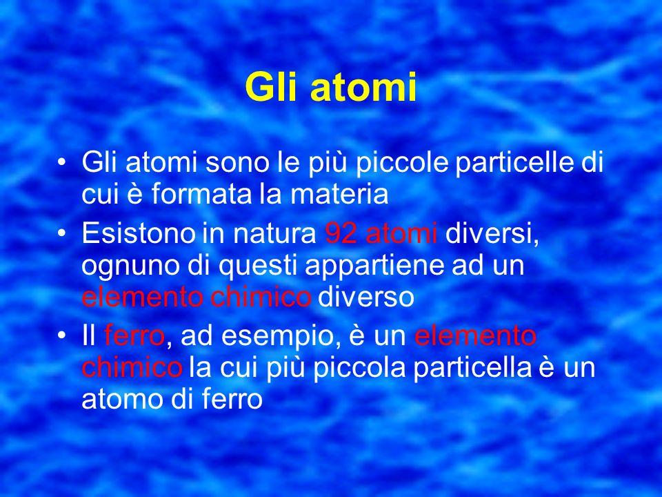 Gli atomiGli atomi sono le più piccole particelle di cui è formata la materia.