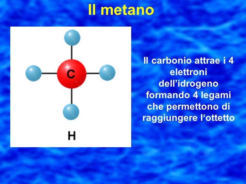 Il metanoIl carbonio attrae i 4 elettroni dell'idrogeno formando 4 legami che permettono di raggiungere l'ottetto.