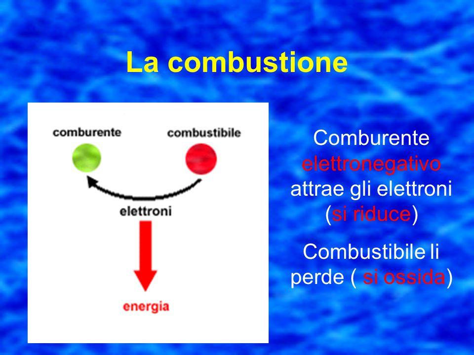 La combustione Comburente elettronegativo attrae gli elettroni (si riduce) Combustibile li perde ( si ossida)