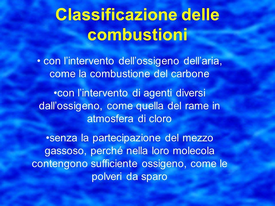 Classificazione delle combustioni