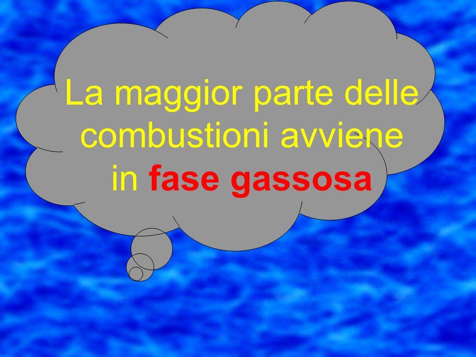 La maggior parte delle combustioni avviene in fase gassosa