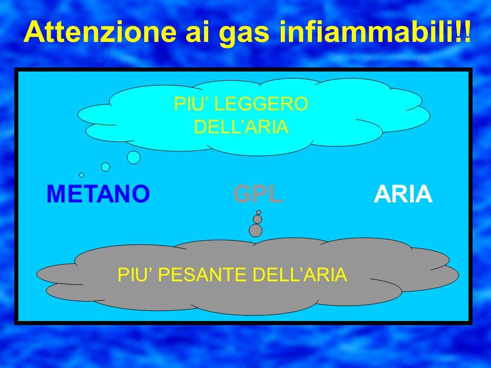 Attenzione ai gas infiammabili!!