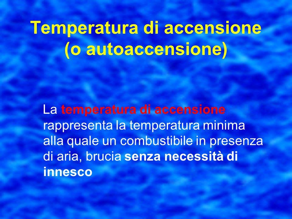 Temperatura di accensione (o autoaccensione)