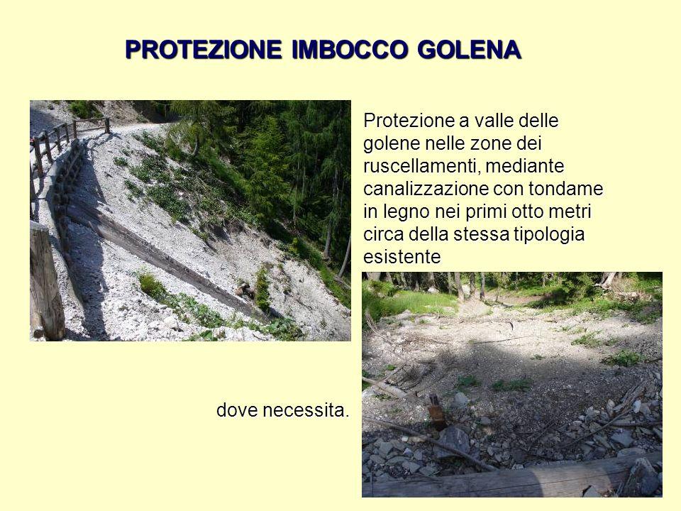 PROTEZIONE IMBOCCO GOLENA