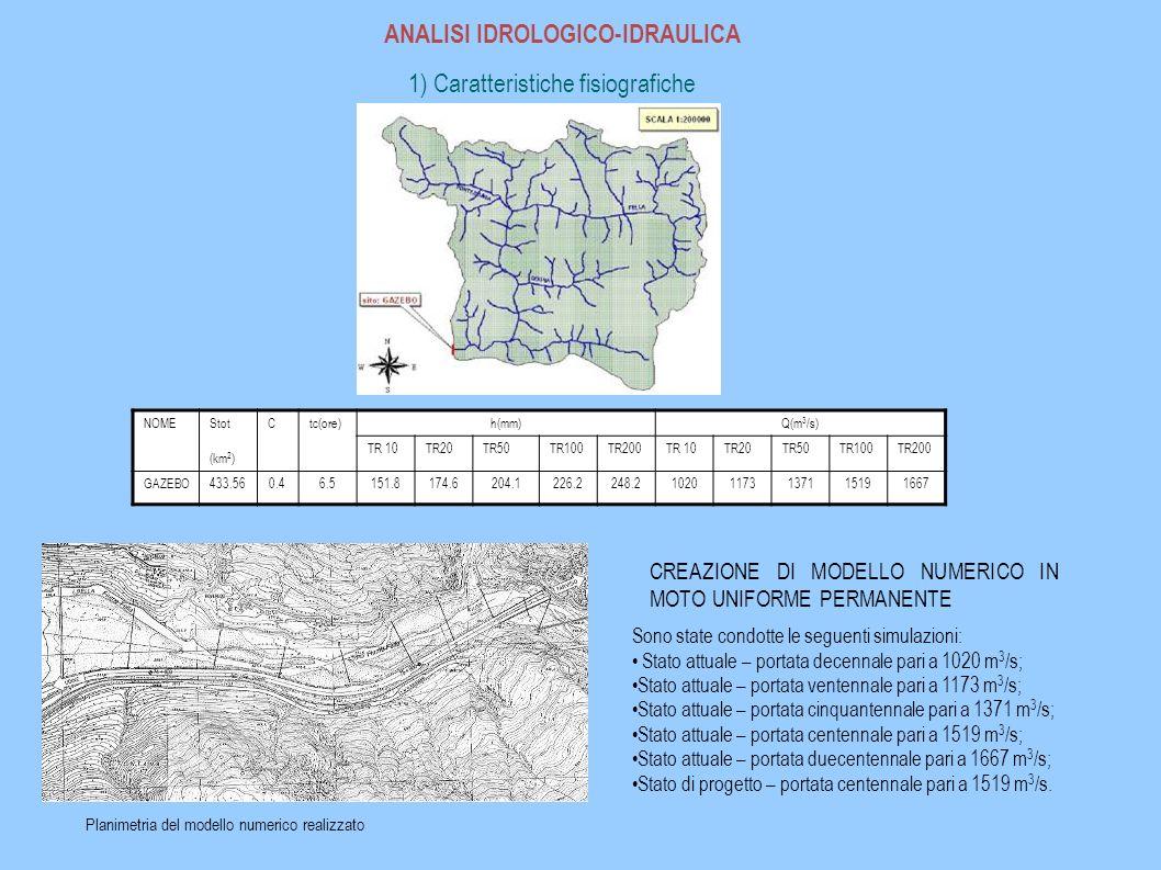 ANALISI IDROLOGICO-IDRAULICA