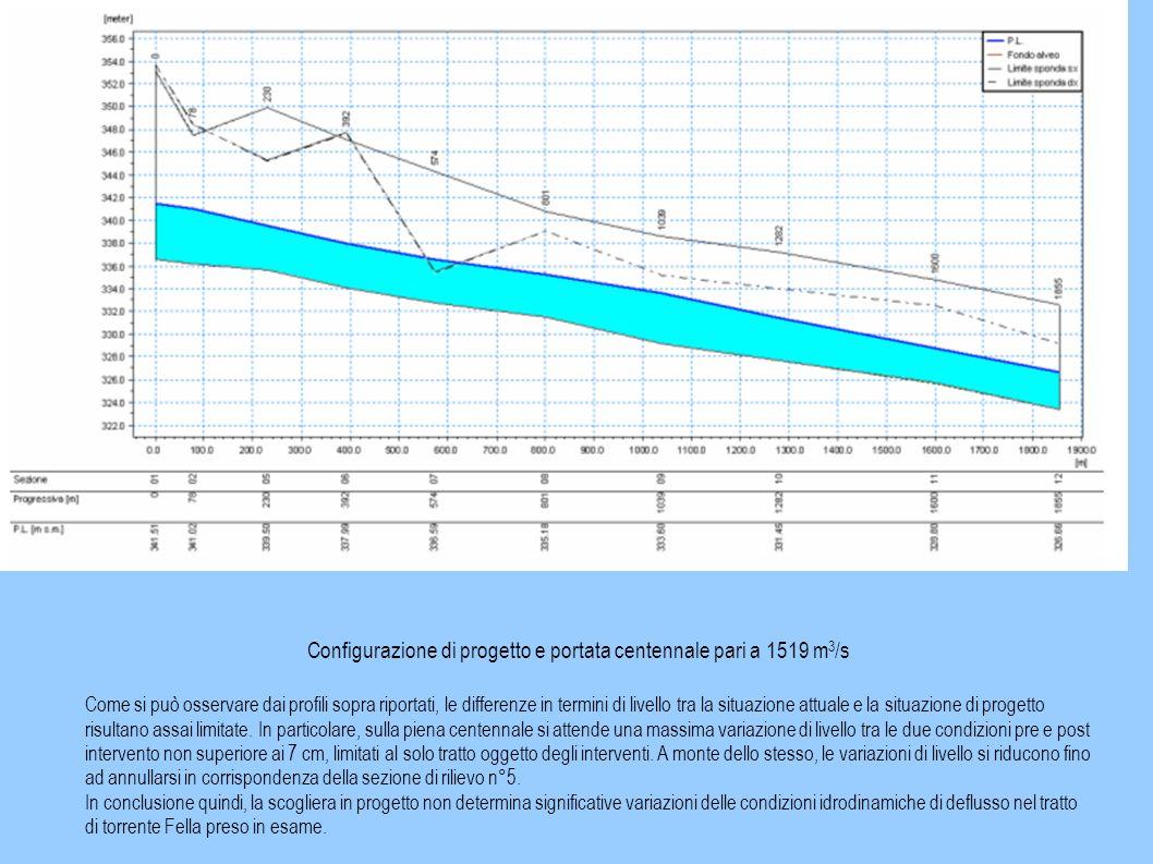 Configurazione di progetto e portata centennale pari a 1519 m3/s