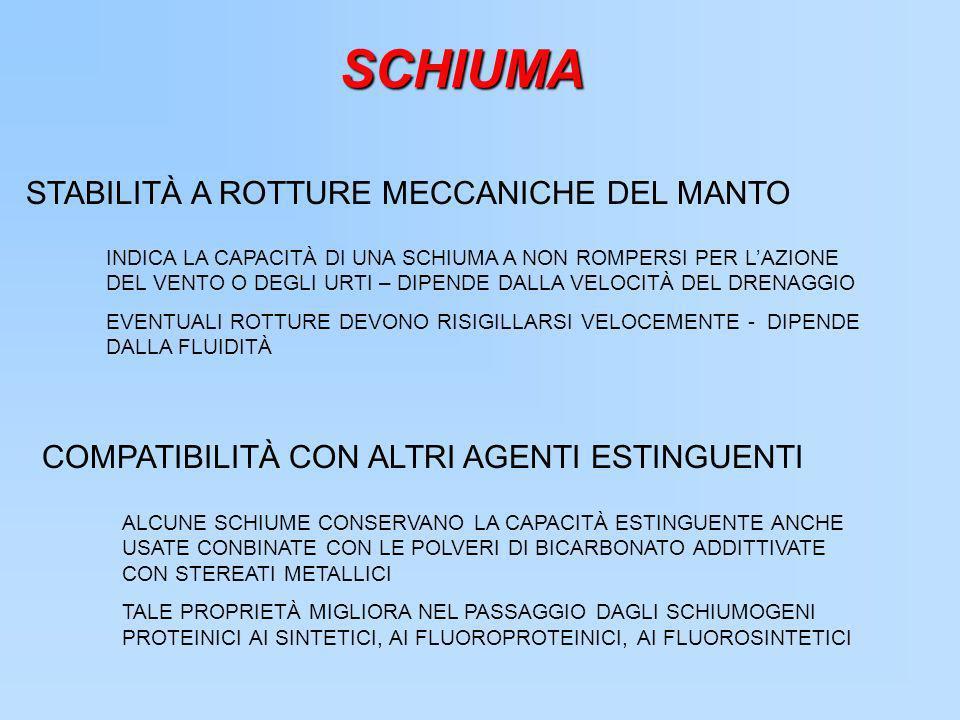 SCHIUMA STABILITÀ A ROTTURE MECCANICHE DEL MANTO
