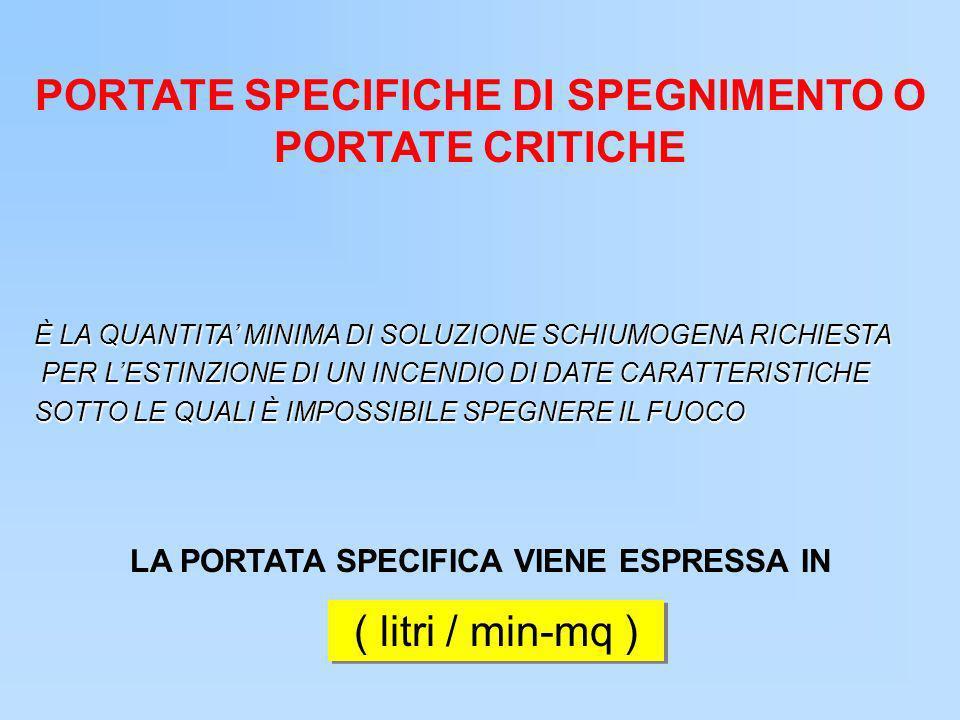 PORTATE SPECIFICHE DI SPEGNIMENTO O PORTATE CRITICHE