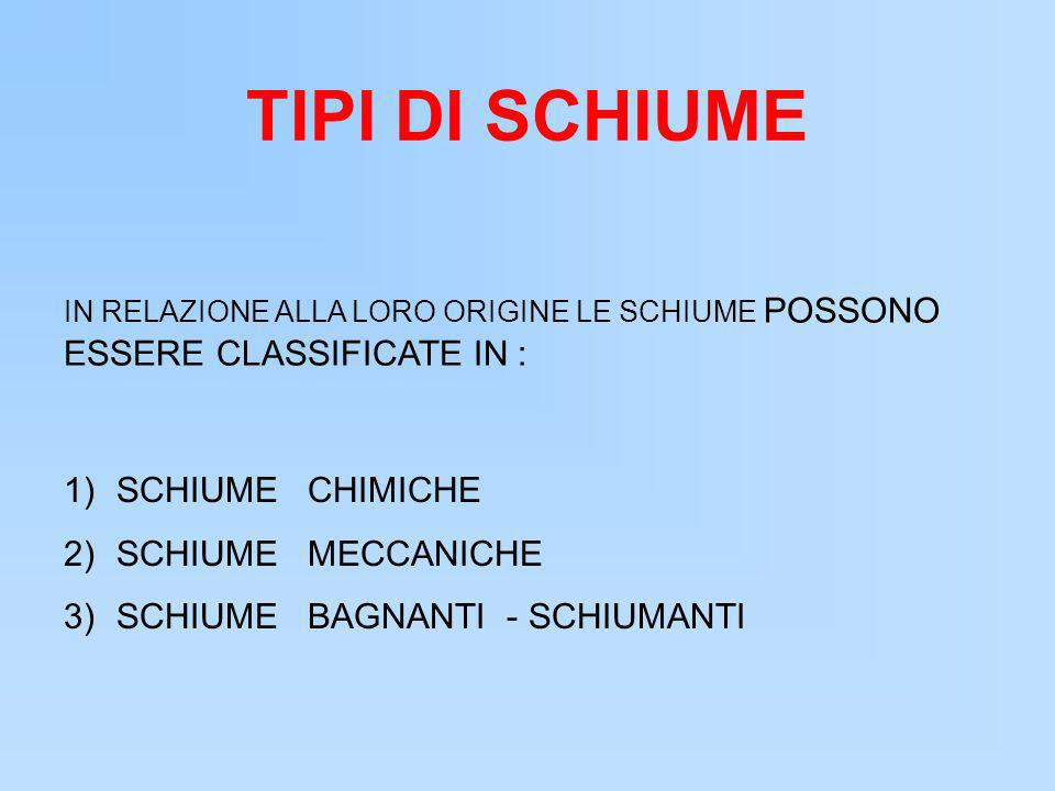 TIPI DI SCHIUME SCHIUME CHIMICHE SCHIUME MECCANICHE