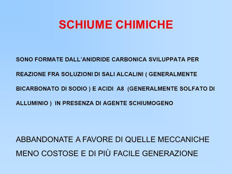 SCHIUME CHIMICHE ABBANDONATE A FAVORE DI QUELLE MECCANICHE