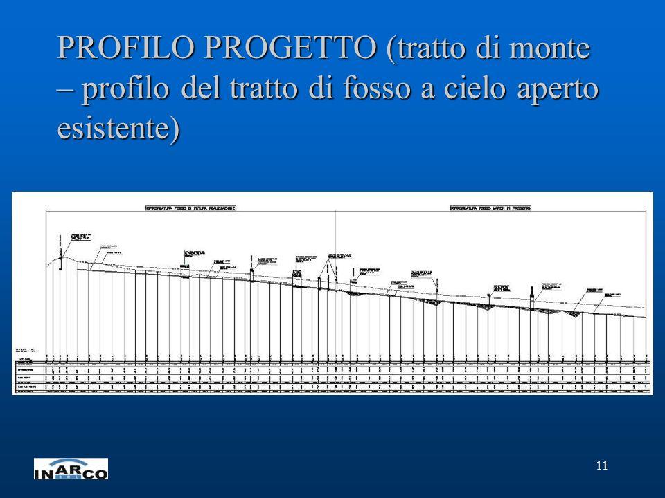PROFILO PROGETTO (tratto di monte – profilo del tratto di fosso a cielo aperto esistente)