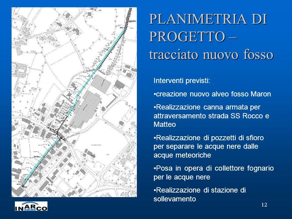 PLANIMETRIA DI PROGETTO – tracciato nuovo fosso