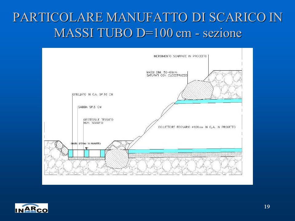PARTICOLARE MANUFATTO DI SCARICO IN MASSI TUBO D=100 cm - sezione
