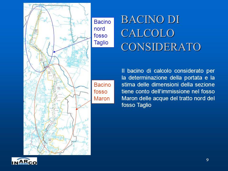 BACINO DI CALCOLO CONSIDERATO