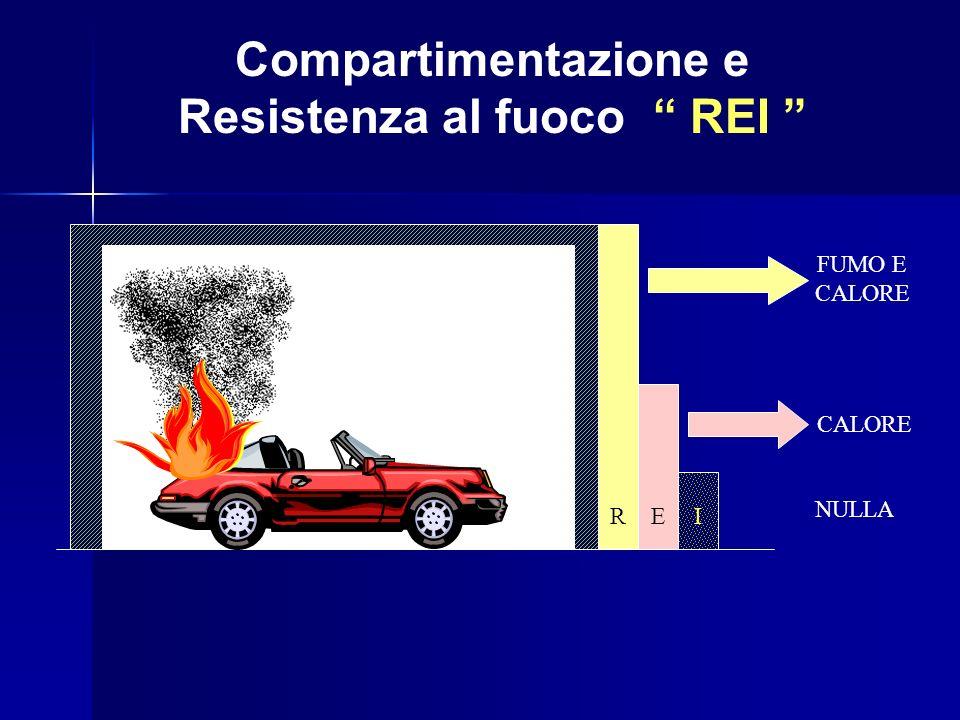 Resistenza al fuoco REI
