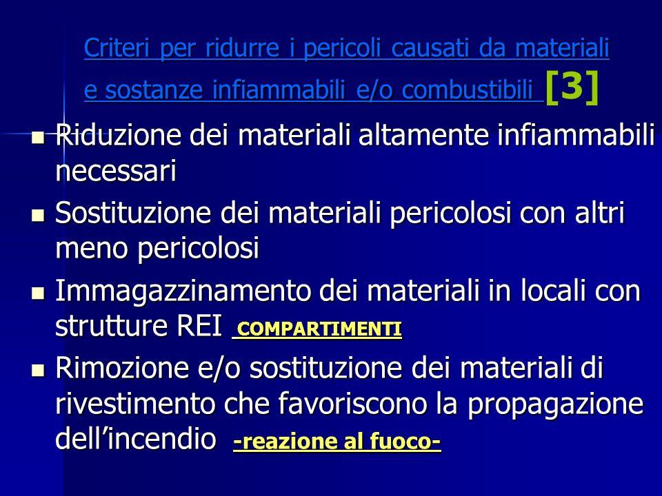 Riduzione dei materiali altamente infiammabili necessari