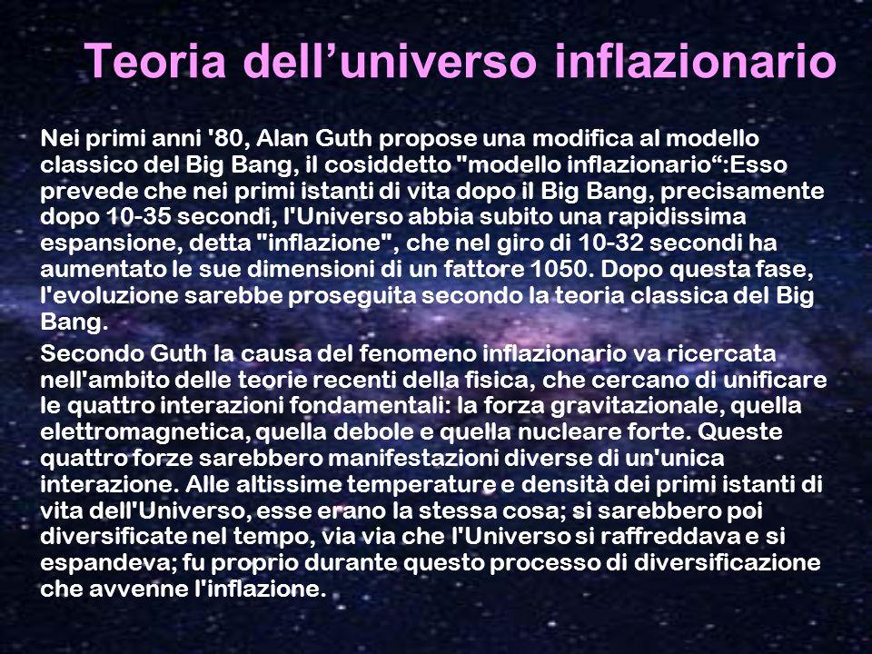 Teoria dell'universo inflazionario