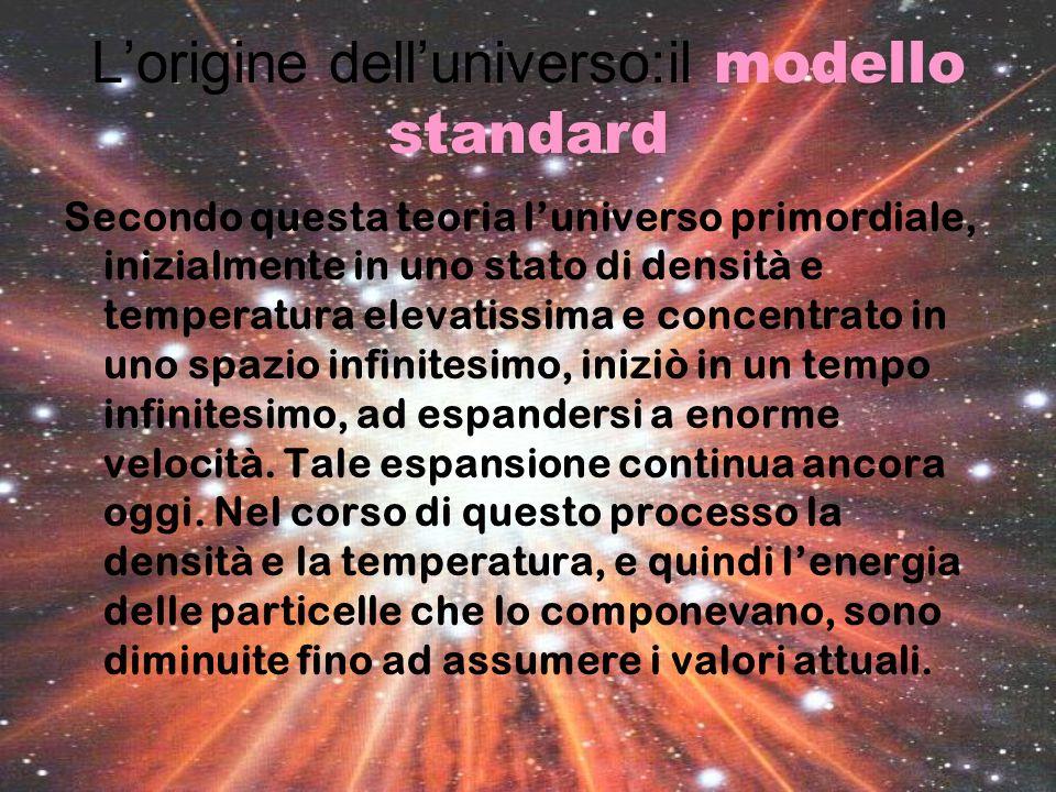 L'origine dell'universo:il modello standard