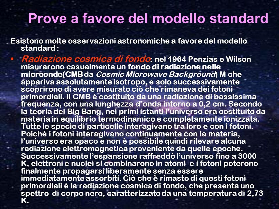 Prove a favore del modello standard