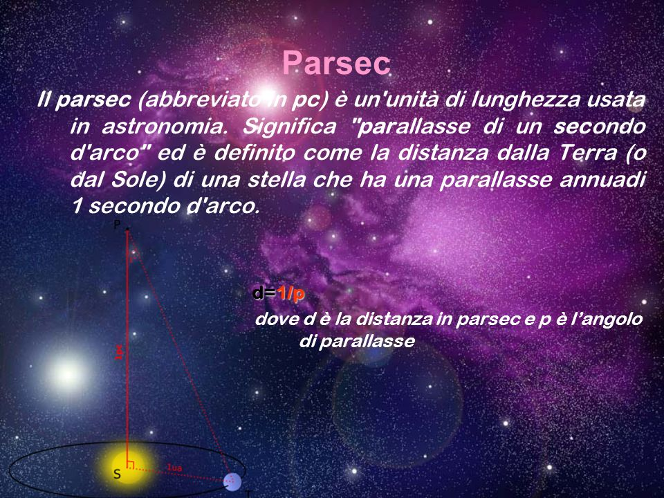dove d è la distanza in parsec e p è l'angolo di parallasse
