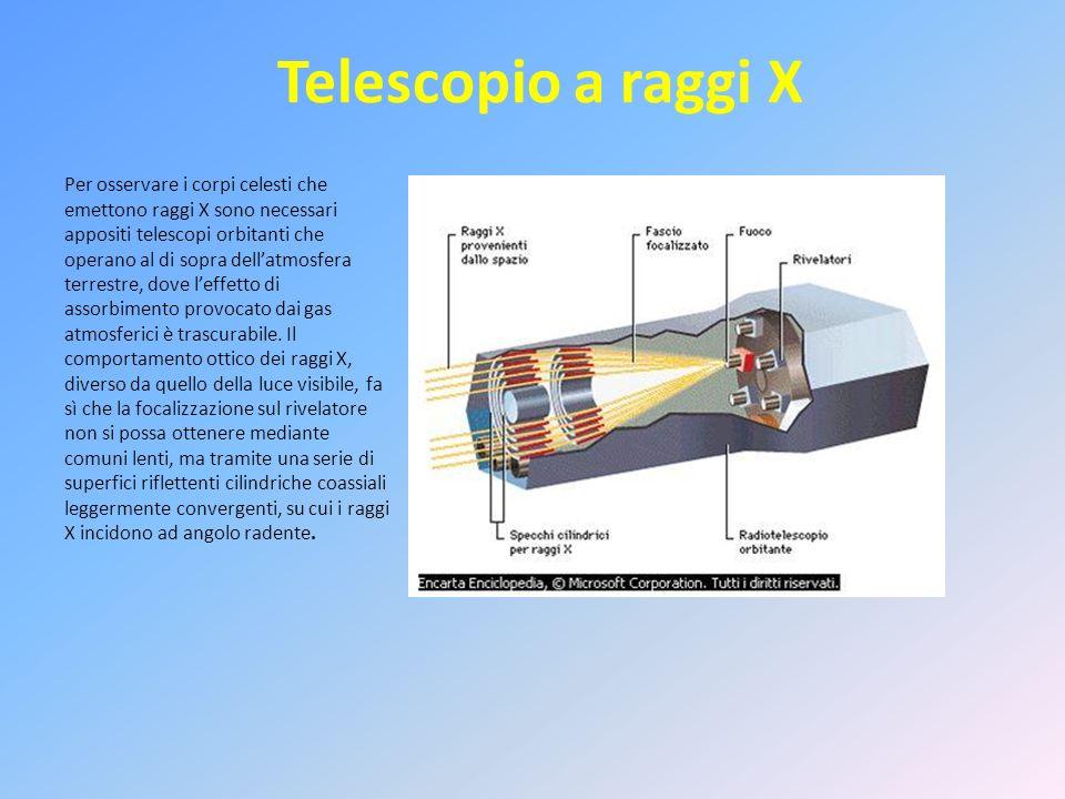 Telescopio a raggi X