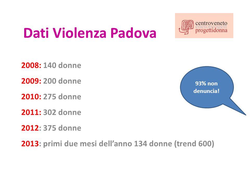 Dati Violenza Padova 2008: 140 donne 2009: 200 donne 2010: 275 donne