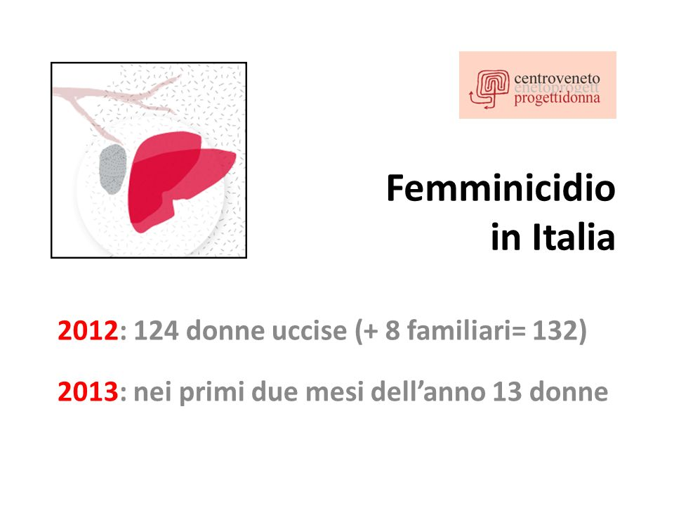 Femminicidio in Italia