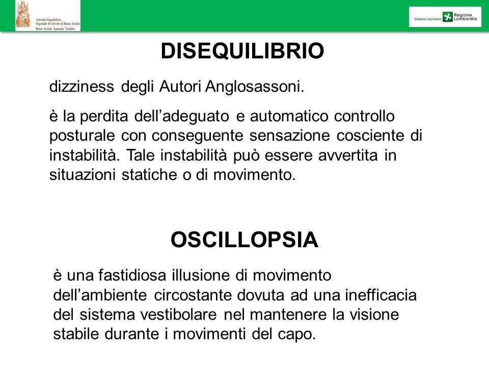 DISEQUILIBRIO OSCILLOPSIA