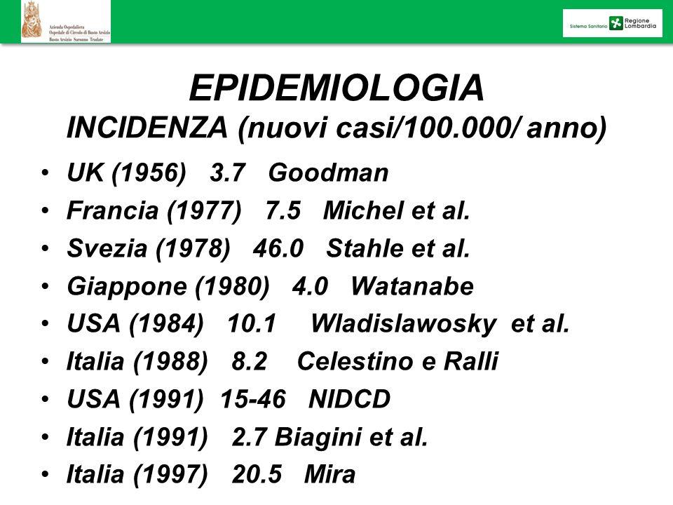 EPIDEMIOLOGIA INCIDENZA (nuovi casi/100.000/ anno)