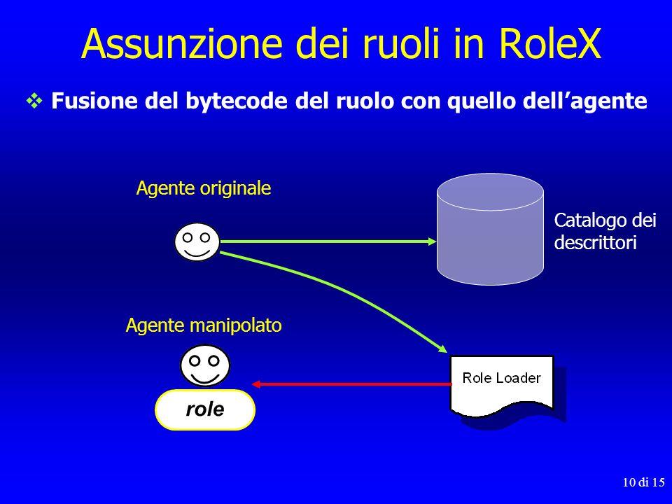 Assunzione dei ruoli in RoleX