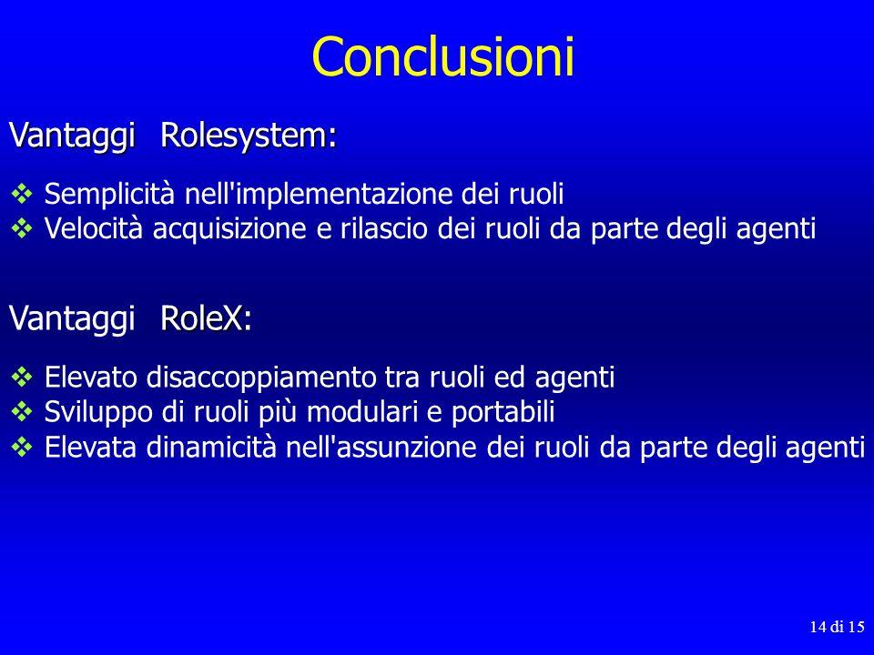 Conclusioni Vantaggi Rolesystem: Vantaggi RoleX: