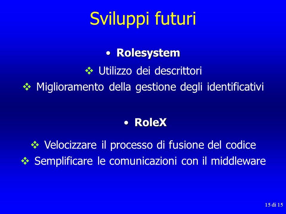 Sviluppi futuri Rolesystem Utilizzo dei descrittori