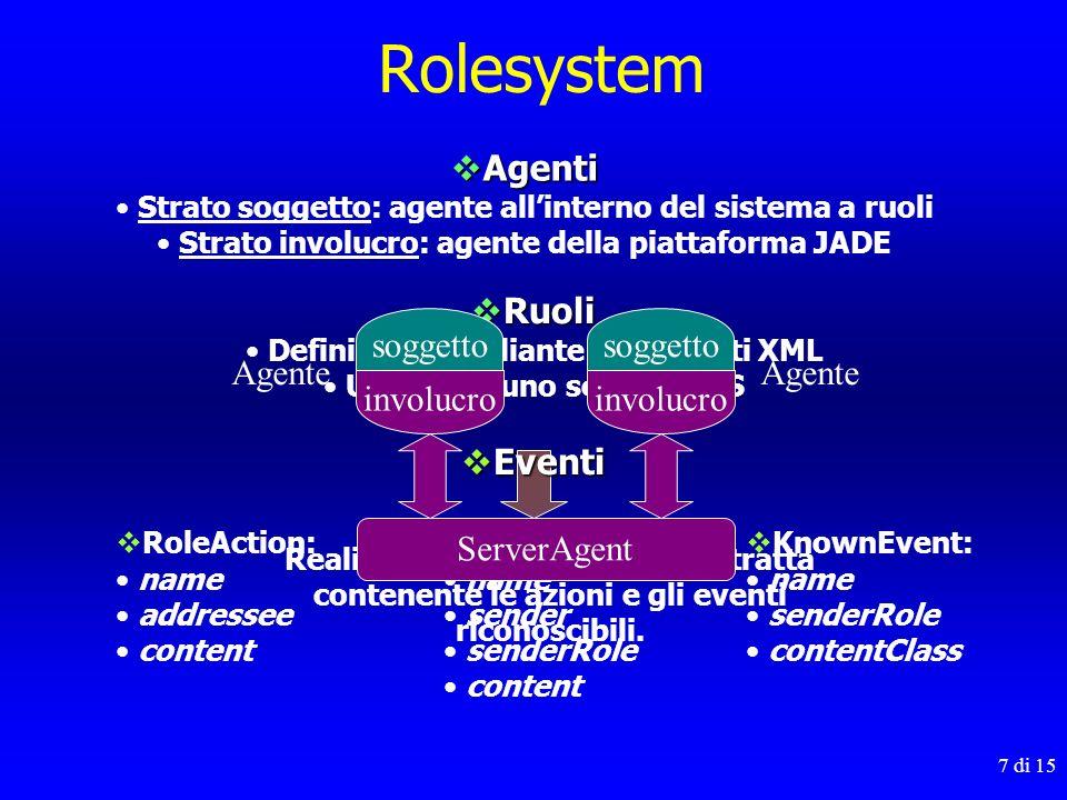 Rolesystem Agenti Ruoli soggetto Agente involucro Eventi ServerAgent