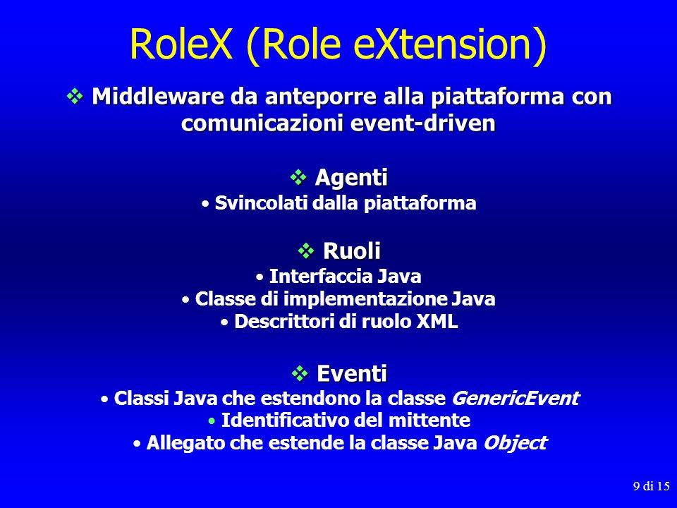 RoleX (Role eXtension)