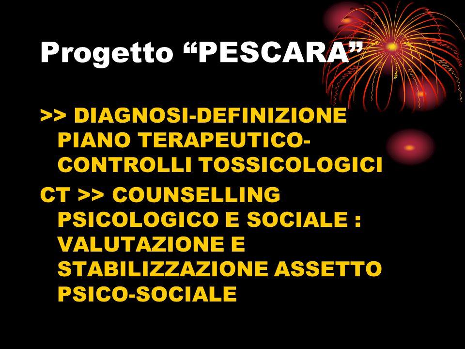 Progetto PESCARA >> DIAGNOSI-DEFINIZIONE PIANO TERAPEUTICO-CONTROLLI TOSSICOLOGICI.