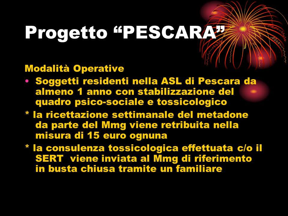 Progetto PESCARA Modalità Operative