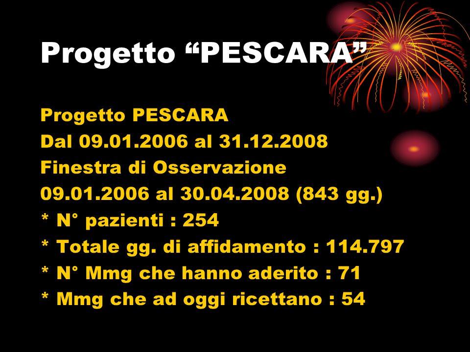 Progetto PESCARA Progetto PESCARA Dal 09.01.2006 al 31.12.2008