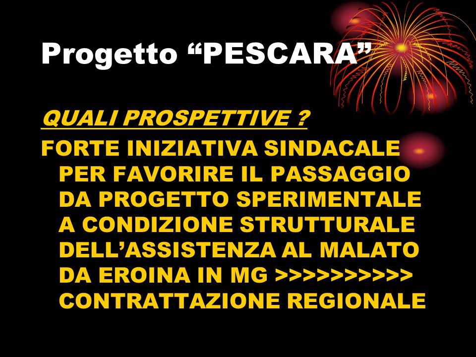 Progetto PESCARA QUALI PROSPETTIVE