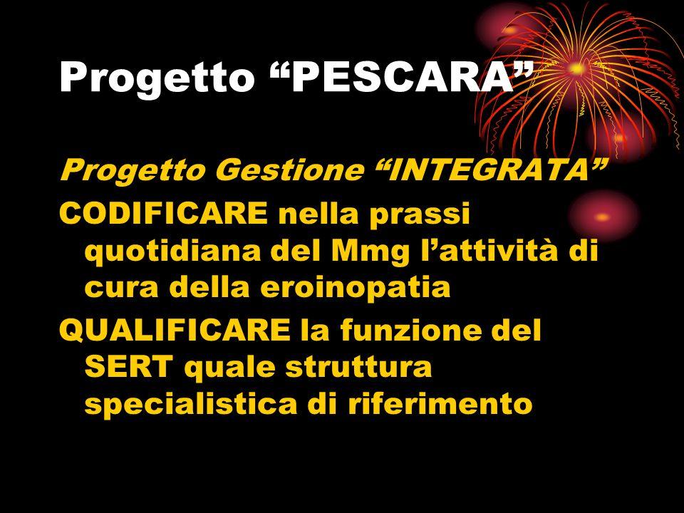 Progetto PESCARA Progetto Gestione INTEGRATA