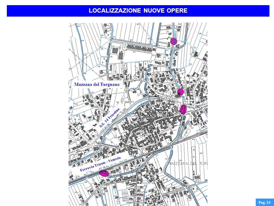 LOCALIZZAZIONE NUOVE OPERE Ferrovia Trieste - Venezia